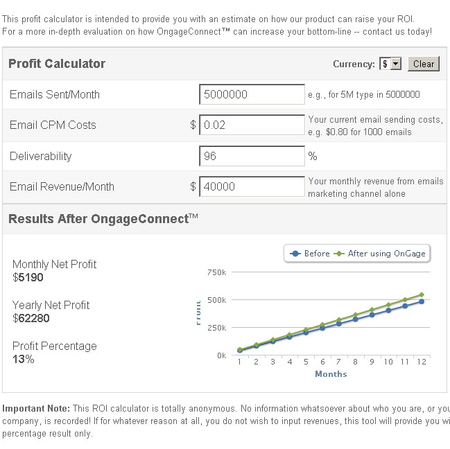 email_marketing_roi_calculator_ongageconnect