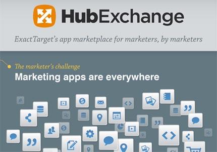 ExactTarget announces HubExchange Week, intros app exchange