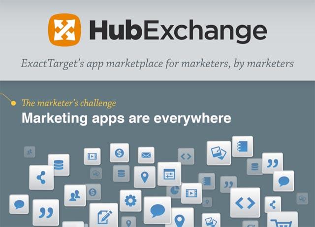 exacttarget-hubexchange-marketing-app
