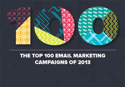 Campaign Monitor email marketing look book 2013 launched