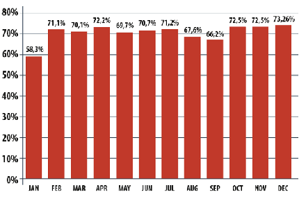 Kaspersky Lab: spam volume 2013 drops to two-thirds of total email volume