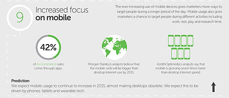 10-marketing-predictions-2015-increased-focus-on-mobile