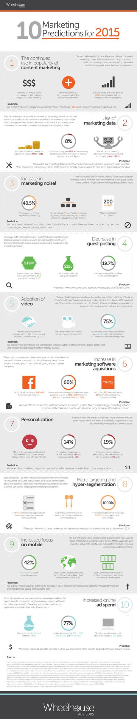10-marketing-predictions-2015-small