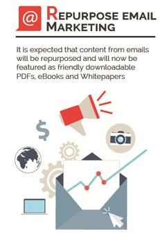 Digital marketing trends for 2015 Infographic