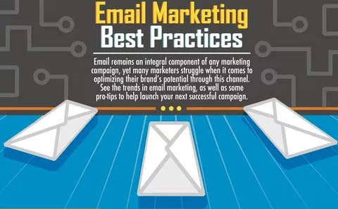 email-marketing-best-practices-infographic-featured