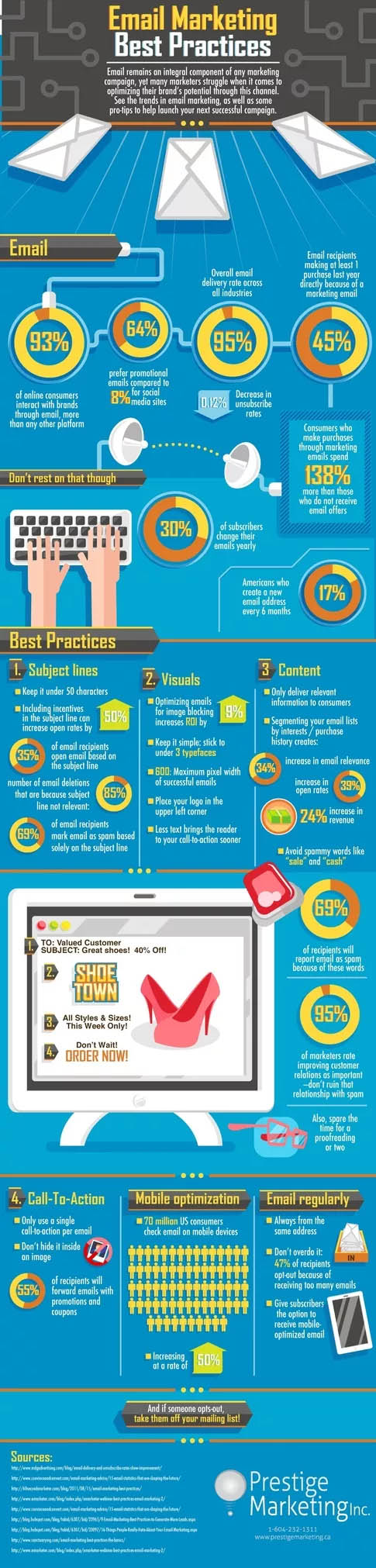 email-marketing-best-practices-infographic