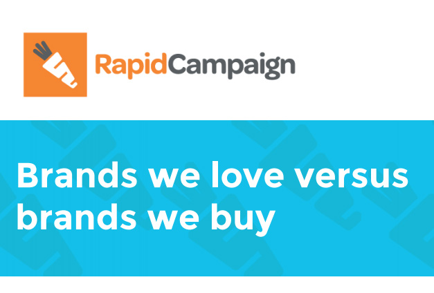 rapidcampaign-research-brands-we-love-email-promotions