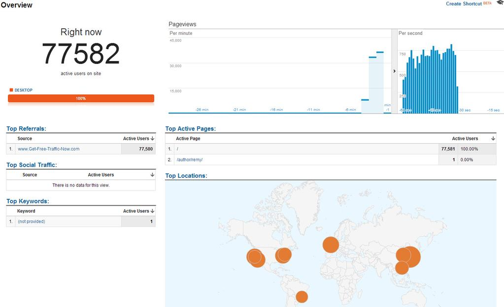 referral-spam-google-analytics