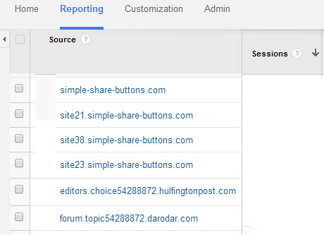 referral-spam-in-google-analytics-examples