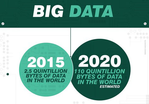 what-is-big-data-infographic-professional-academy-featured
