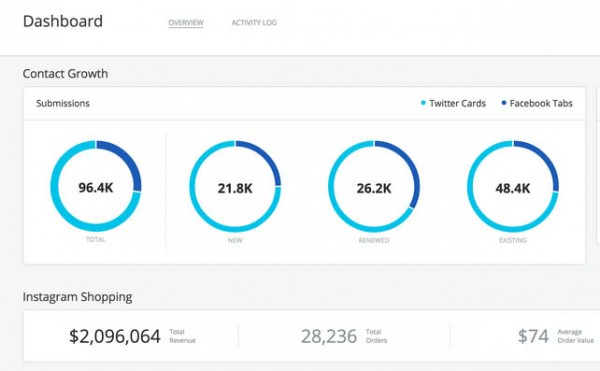 Bronto Socialite introduced, helps ecommerce measure social campaigns