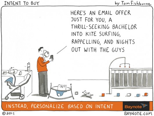 Your email marketing doesn't suck: it just needs a few pointers